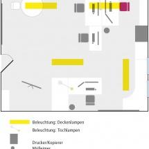 Büro-Zeichnung